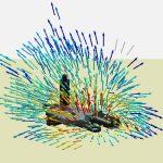 Scan & Paint 3D Analyze